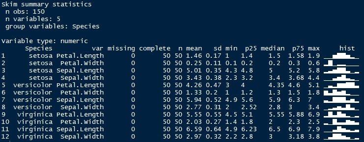 analyses statistiques descriptives logiciel R