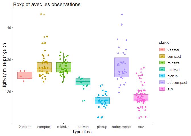 boxplot outlier avec R