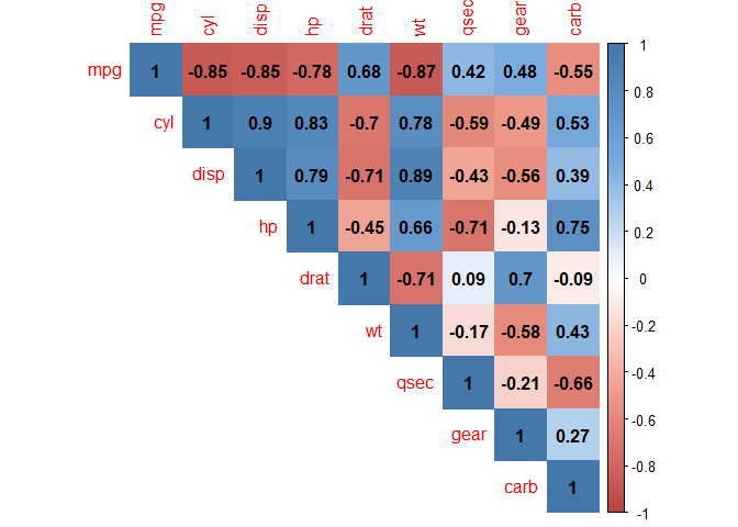 pairwise correlation avec R