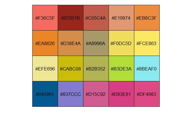 couleurs ggplot2