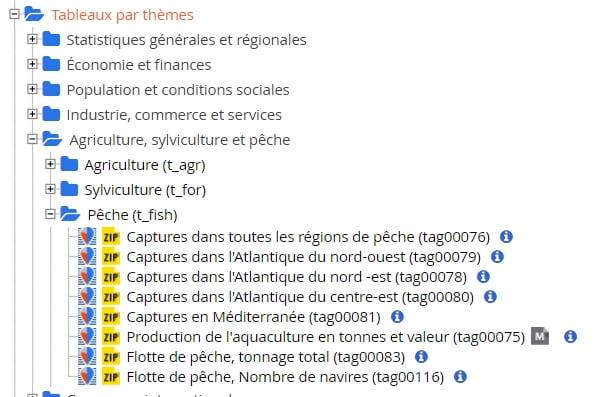 logiciel r statistiques européennes
