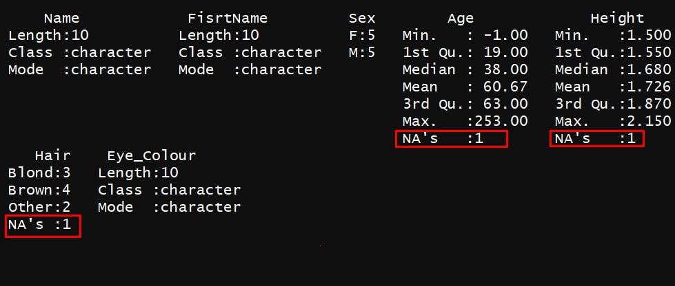 missing data nettoyer et valider avec R