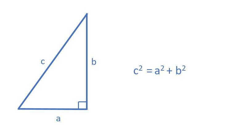 pythagore et distance euclidienne
