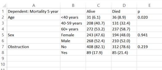table1 exportée
